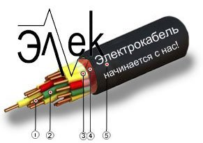 кабель КУПЭВнг-LS