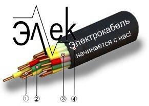 кабель КУПВ