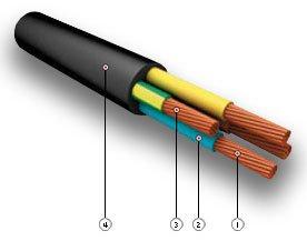 КГ-ХЛ 5х1 — кабель силовой гибкий, морозостойкий (КГХЛ)