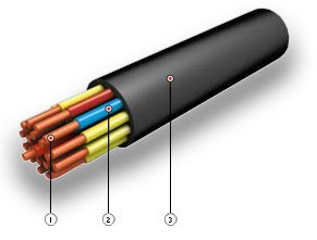 МРШН 37х1,5 — судовой кабель