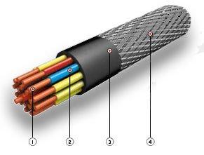 КНРП 37х2,5 — судовой кабель, продажа, описание