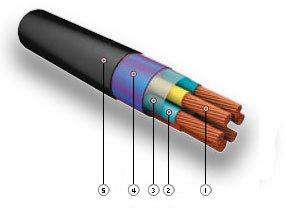 КНРк 19х1,5 — судовой кабель продажа описание