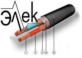 КУПВнг-LS, КУПВнг(А)-LS 37эх0,35 с экранированной жилой — кабель управления, продажа, описание