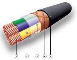 МКЭШ 14х0,75 — провод монтажный многожильный с пластмассовой изоляцией, с внутренним экраном, описание, продажа